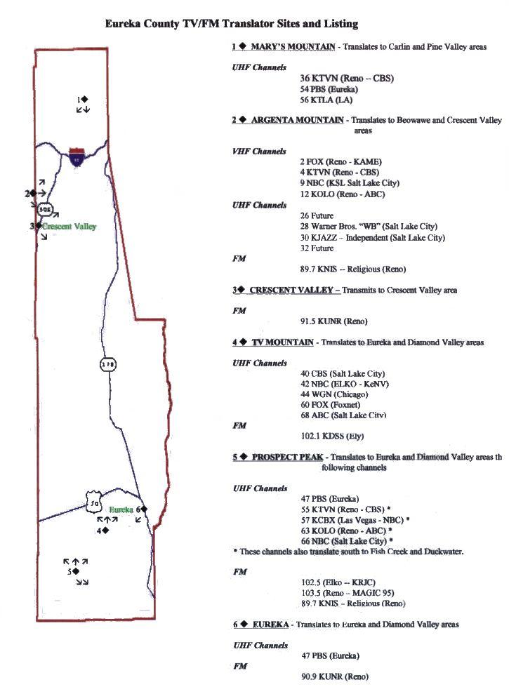 Eureka County Nevada  Site Map